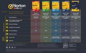 Norton Security 2021 Crack + Product Key Free Download